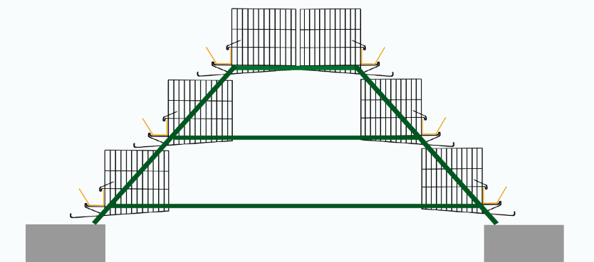 layer cage frame